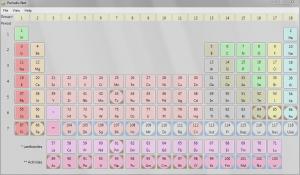 periodicnetscreenshot